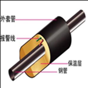 整体式聚氨酯预制保温管
