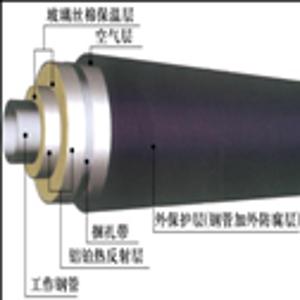 高温蒸汽超细玻璃丝棉预制保温管