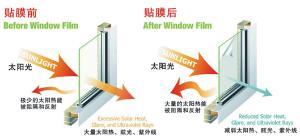 润友科技  玻璃隔热膜 (龙膜)