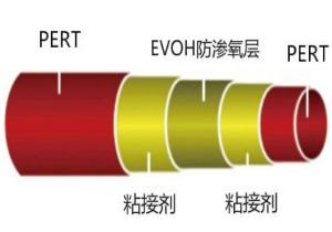 PERT五层阻氧地暖管