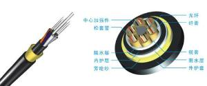 ADSS全介质自称式光缆,24芯ADSS光缆价格
