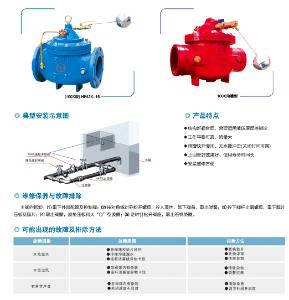 水力控制阀系列100X-800X