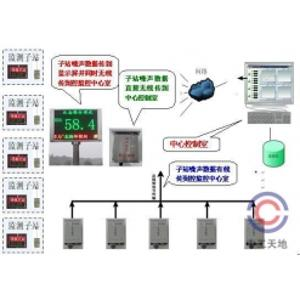 LBT-ZY200 噪声自动监测系统