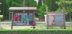 公园负氧离子监测系统
