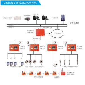 煤礦礦壓監測系統,KJ616礦壓監測系統,廠家供貨