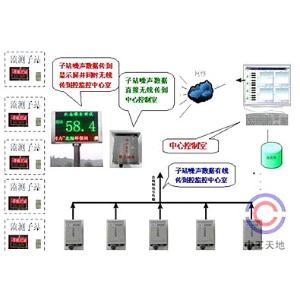 LBT-ZY200 噪声自动监测系统 厂家直销