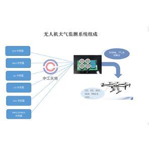 LBT-AMS无人机大气监测系统 厂家直销
