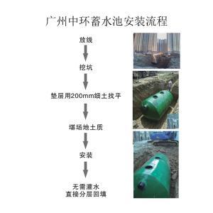 广西地埋式水泥蓄水池公司生产厂家价格实惠尺寸型号均可定制上门安装