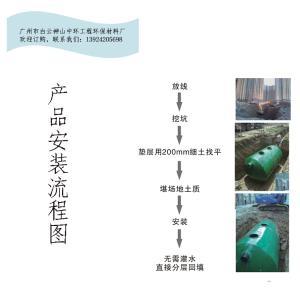 广州从化整体式成品钢筋混凝土地下蓄水池无渗漏耐酸碱价格实惠上门安装厂家直销