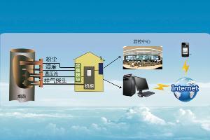 LBTFY 工業煙塵、氣連續監測系統